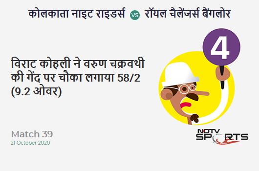 KKR vs RCB: Match 39: Virat Kohli hits Varun Chakravarthy for a 4! Royal Challengers Bangalore 58/2 (9.2 Ov). Target: 85; RRR: 2.53