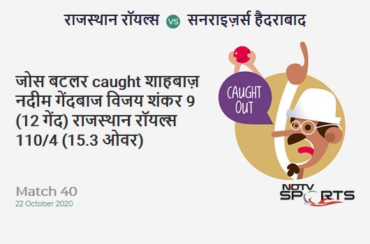 RR vs SRH: Match 40: WICKET! Jos Buttler c Shahbaz Nadeem b Vijay Shankar 9 (12b, 0x4, 0x6). Rajasthan Royals 110/4 (15.3 Ov). CRR: 7.09