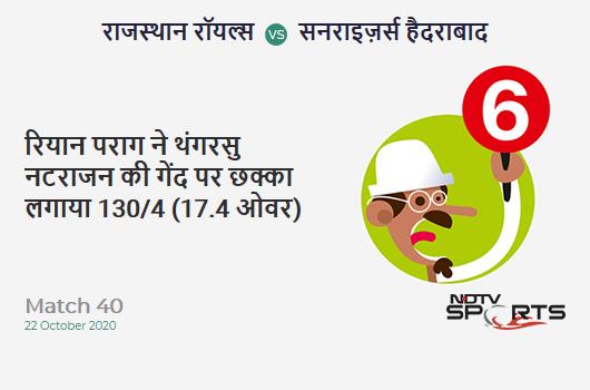 RR vs SRH: Match 40: It's a SIX! Riyan Parag hits T Natarajan. Rajasthan Royals 130/4 (17.4 Ov). CRR: 7.35