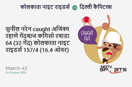 KKR vs DC: Match 42: WICKET! Sunil Narine c Ajinkya Rahane b Kagiso Rabada 64 (32b, 6x4, 4x6). Kolkata Knight Riders 157/4 (16.4 Ov). CRR: 9.42