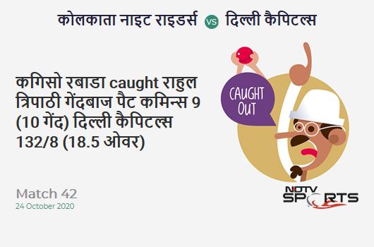 KKR vs DC: Match 42: WICKET! Kagiso Rabada c Rahul Tripathi b Pat Cummins 9 (10b, 1x4, 0x6). Delhi Capitals 132/8 (18.5 Ov). Target: 195; RRR: 54
