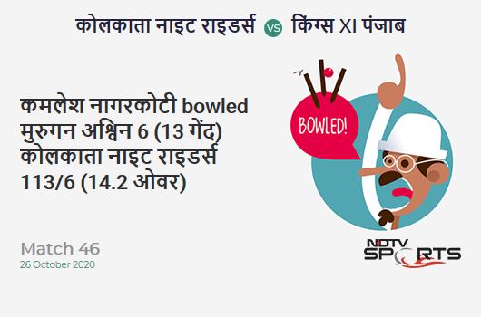 KKR vs KXIP: Match 46: WICKET! Kamlesh Nagarkoti b Murugan Ashwin 6 (13b, 0x4, 0x6). Kolkata Knight Riders 113/6 (14.2 Ov). CRR: 7.88