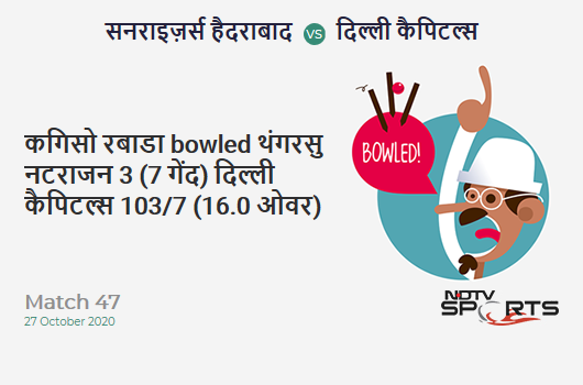 SRH vs DC: Match 47: WICKET! Kagiso Rabada b T Natarajan 3 (7b, 0x4, 0x6). Delhi Capitals 103/7 (16.0 Ov). Target: 220; RRR: 29.25
