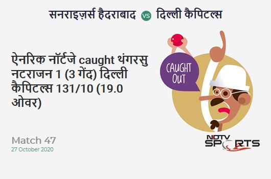 SRH vs DC: Match 47: WICKET! Anrich Nortje c sub b T Natarajan 1 (3b, 0x4, 0x6). Delhi Capitals 131/10 (19.0 Ov). Target: 220; RRR: 89.00