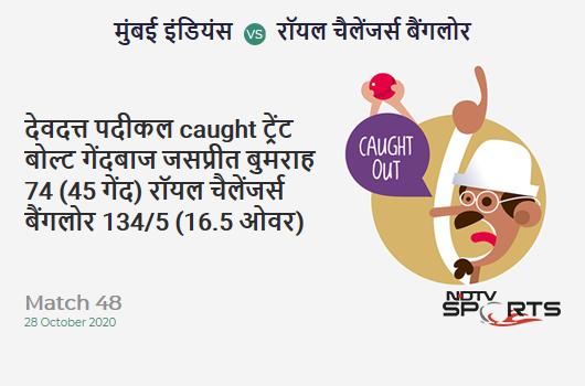 MI vs RCB: Match 48: WICKET! Devdutt Padikkal c Trent Boult b Jasprit Bumrah 74 (45b, 12x4, 1x6). Royal Challengers Bangalore 134/5 (16.5 Ov). CRR: 7.96