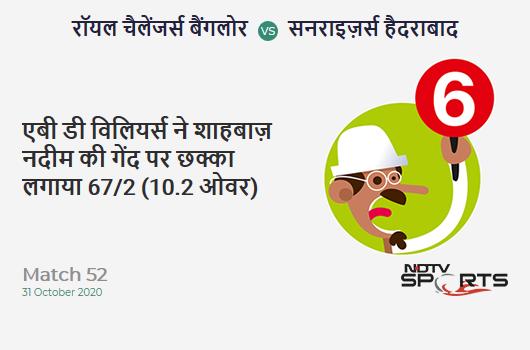 RCB vs SRH: Match 52: It's a SIX! AB de Villiers hits Shahbaz Nadeem. Royal Challengers Bangalore 67/2 (10.2 Ov). CRR: 6.48