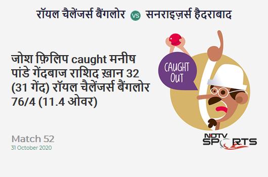 RCB vs SRH: Match 52: WICKET! Josh Philippe c Manish Pandey b Rashid Khan 32 (31b, 4x4, 0x6). Royal Challengers Bangalore 76/4 (11.4 Ov). CRR: 6.51