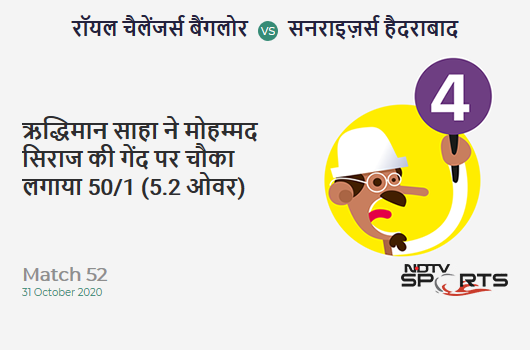 RCB vs SRH: Match 52: Wriddhiman Saha hits Mohammed Siraj for a 4! Sunrisers Hyderabad 50/1 (5.2 Ov). Target: 121; RRR: 4.84