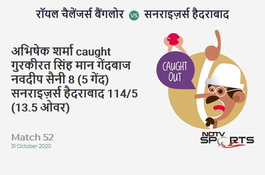 RCB vs SRH: Match 52: WICKET! Abhishek Sharma c Gurkeerat Singh Mann b Navdeep Saini 8 (5b, 0x4, 1x6). Sunrisers Hyderabad 114/5 (13.5 Ov). Target: 121; RRR: 1.14