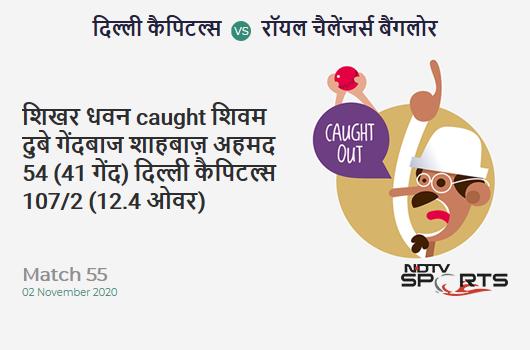 DC vs RCB: Match 55: WICKET! Shikhar Dhawan c Shivam Dube b Shahbaz Ahmed 54 (41b, 6x4, 0x6). Delhi Capitals 107/2 (12.4 Ov). Target: 153; RRR: 6.27