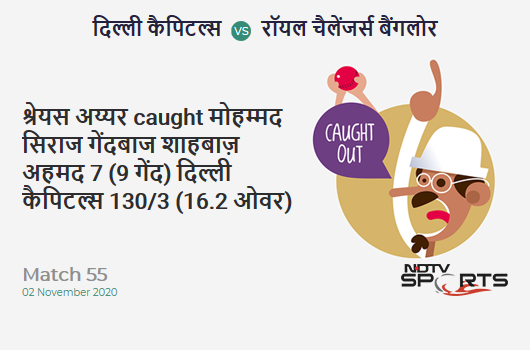 DC vs RCB: Match 55: WICKET! Shreyas Iyer c Mohammed Siraj b Shahbaz Ahmed 7 (9b, 0x4, 0x6). Delhi Capitals 130/3 (16.2 Ov). Target: 153; RRR: 6.27